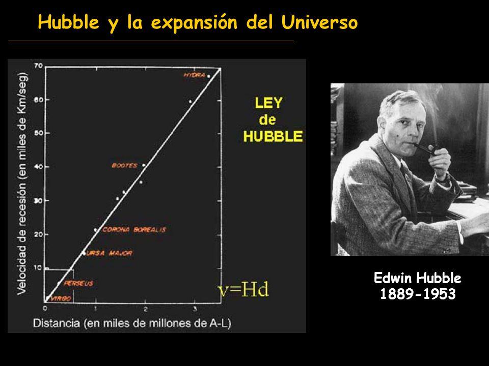 Hubble y la expansión del Universo