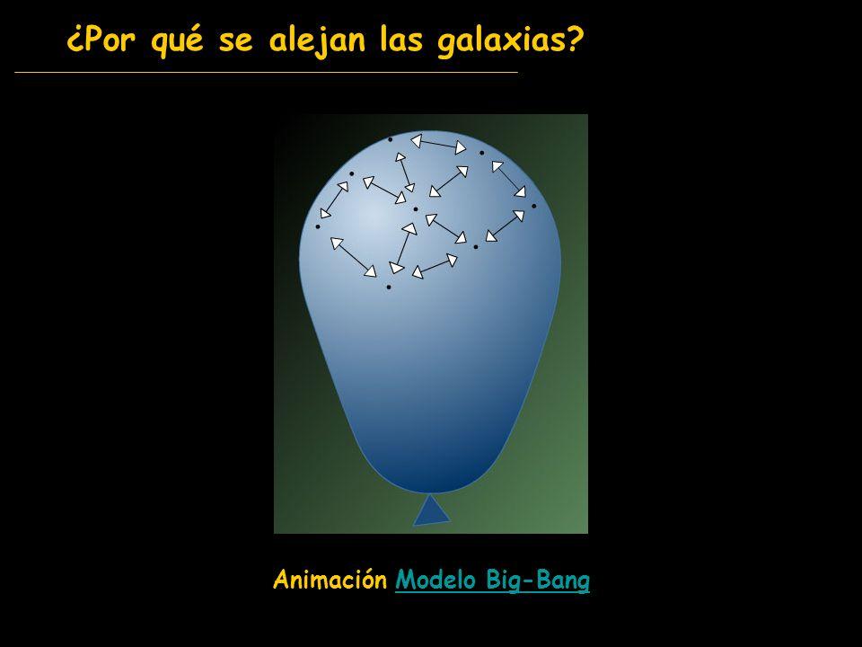 Animación Modelo Big-Bang