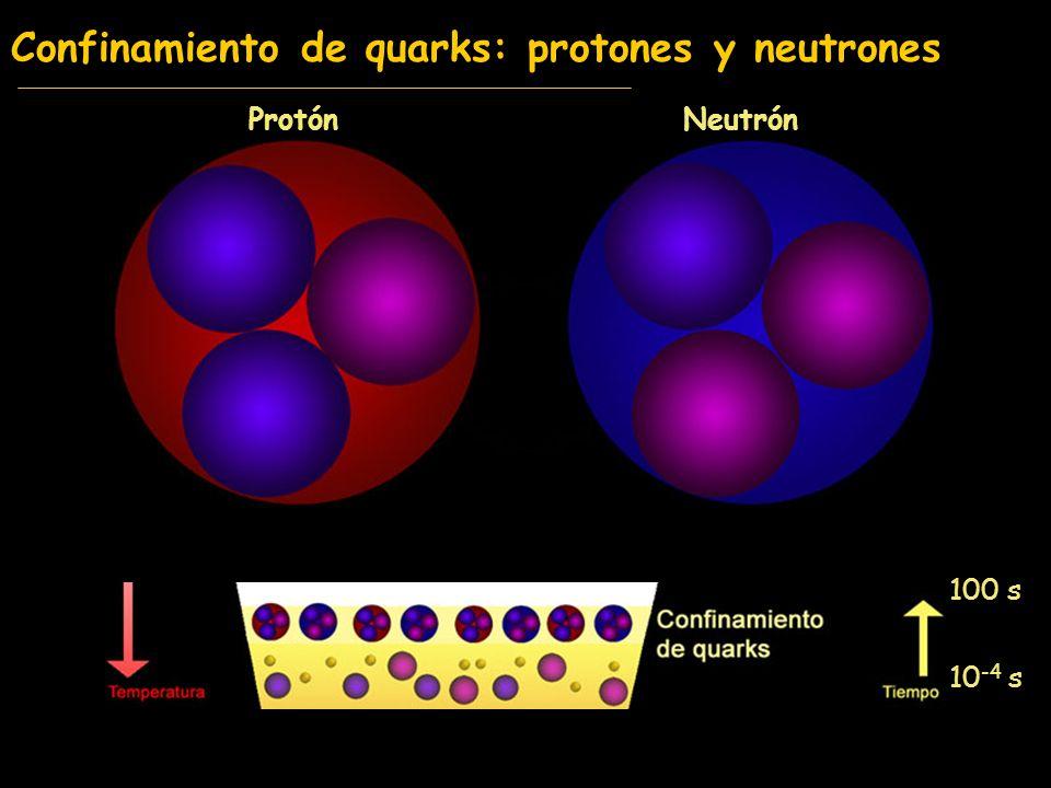 Confinamiento de quarks: protones y neutrones