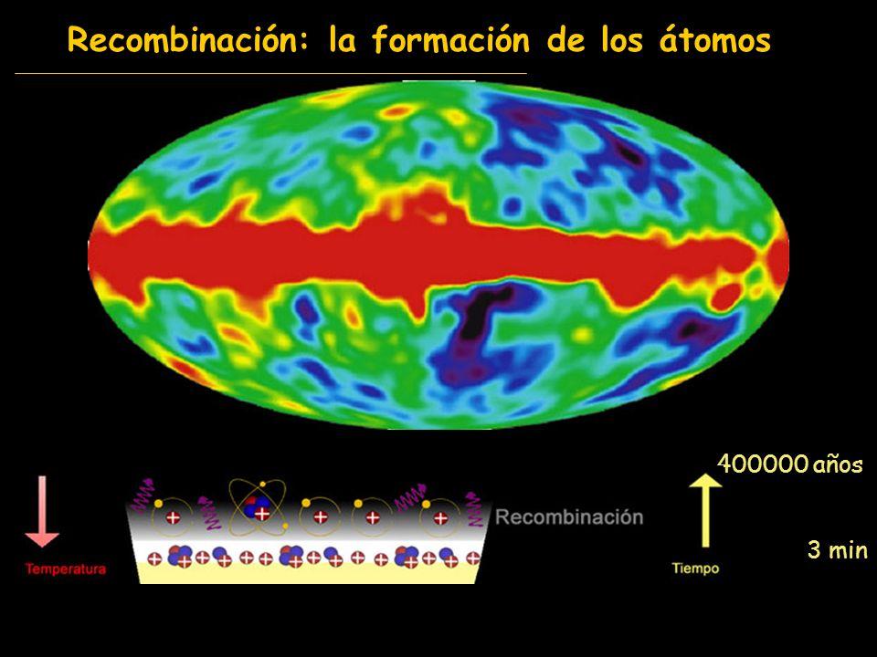 Recombinación: la formación de los átomos