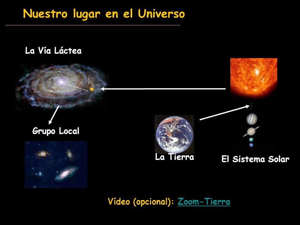 Vídeo (opcional): Zoom-Tierra