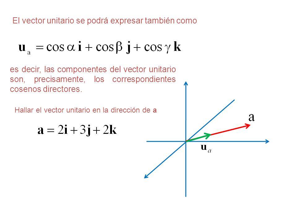 El vector unitario se podrá expresar también como