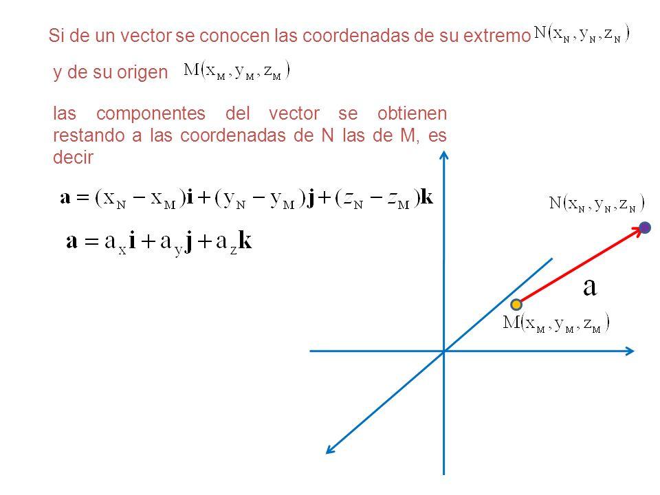 Si de un vector se conocen las coordenadas de su extremo