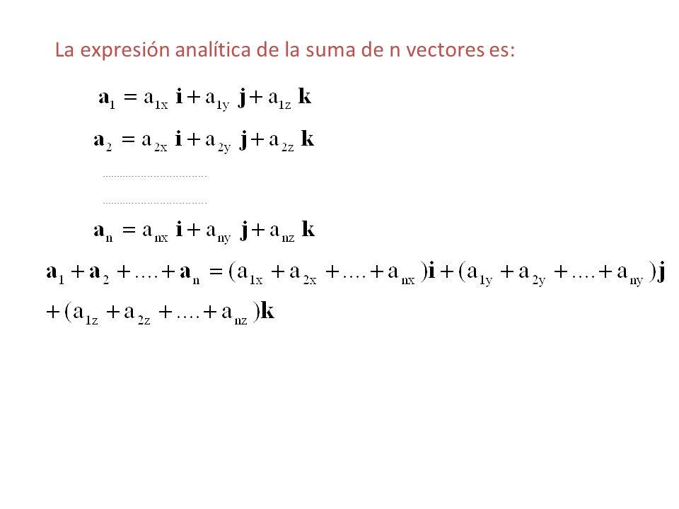 La expresión analítica de la suma de n vectores es: