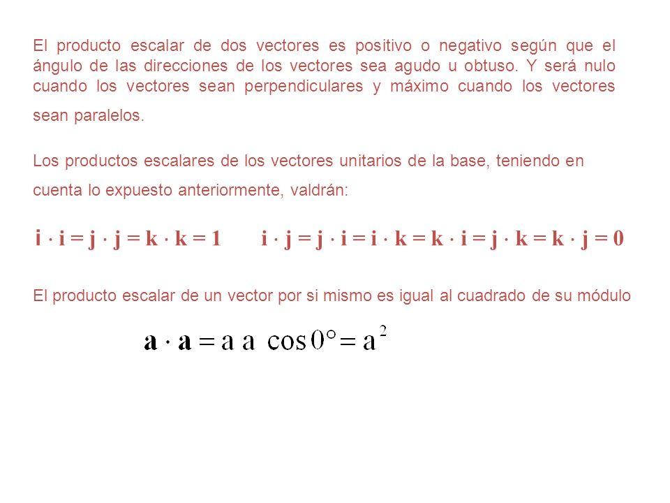 El producto escalar de dos vectores es positivo o negativo según que el ángulo de las direcciones de los vectores sea agudo u obtuso. Y será nulo cuando los vectores sean perpendiculares y máximo cuando los vectores sean paralelos.