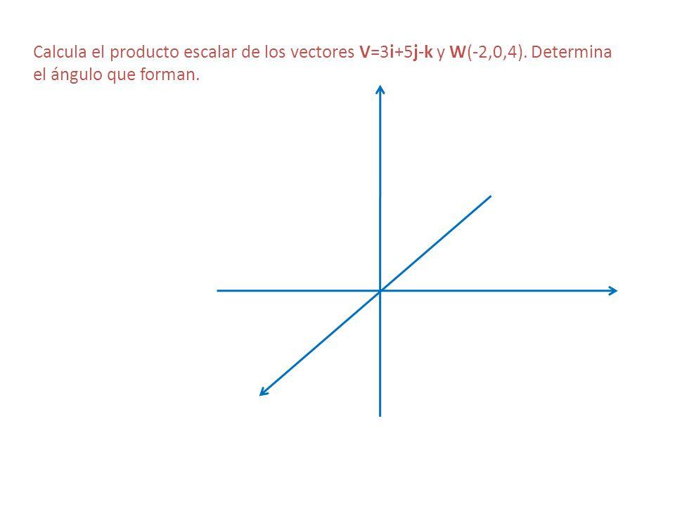 Calcula el producto escalar de los vectores V=3i+5j-k y W(-2,0,4)