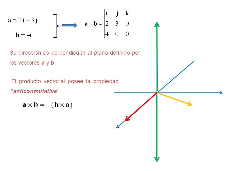 Su dirección es perpendicular al plano definido por los vectores a y b.