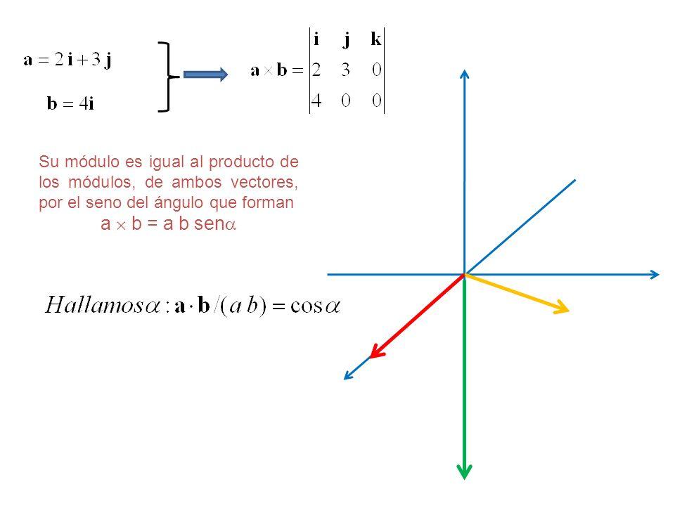 Su módulo es igual al producto de los módulos, de ambos vectores, por el seno del ángulo que forman