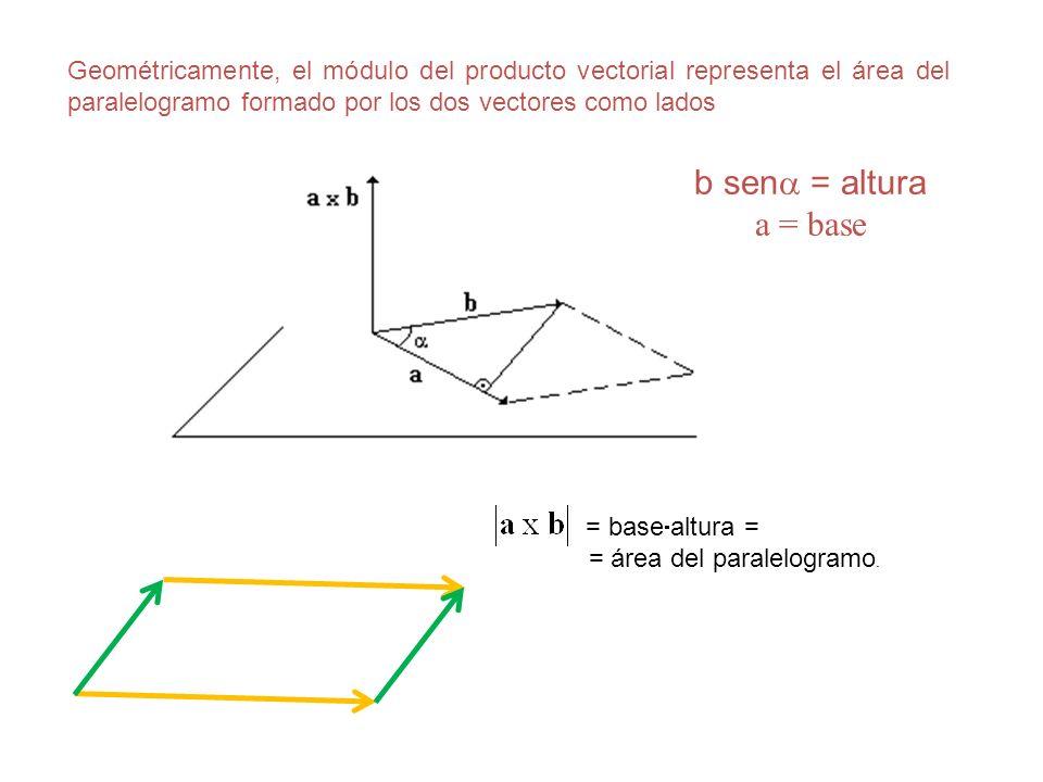 Geométricamente, el módulo del producto vectorial representa el área del paralelogramo formado por los dos vectores como lados