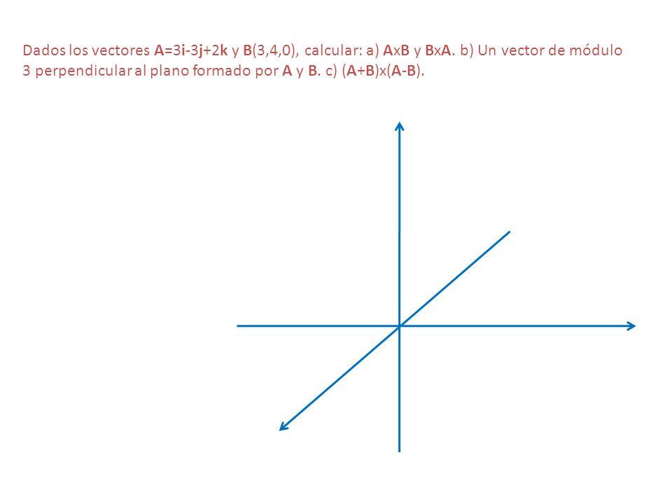 Dados los vectores A=3i-3j+2k y B(3,4,0), calcular: a) AxB y BxA