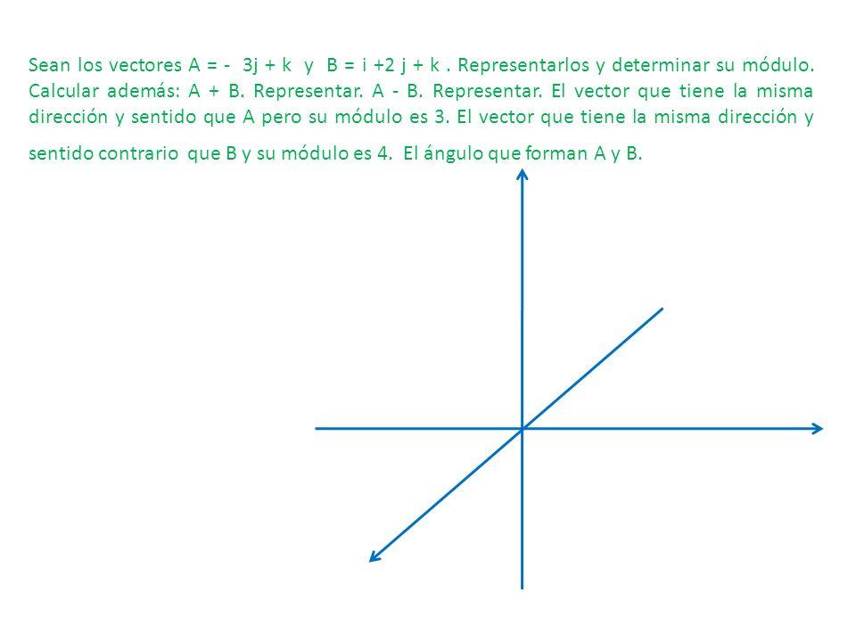 Sean los vectores A = - 3j + k y B = i +2 j + k