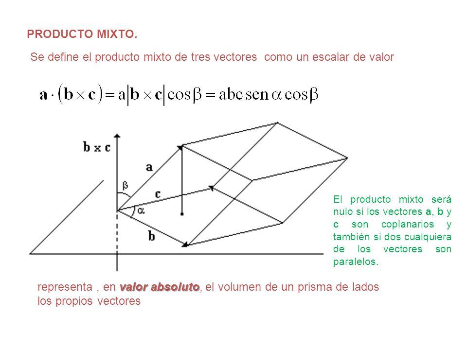 Se define el producto mixto de tres vectores como un escalar de valor