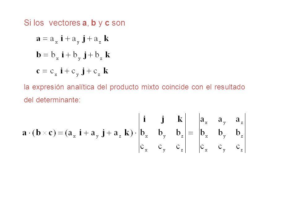 Si los vectores a, b y c son