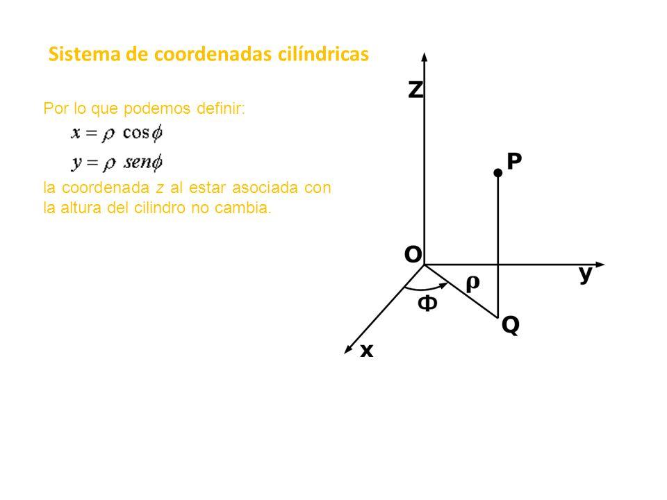 Sistema de coordenadas cilíndricas