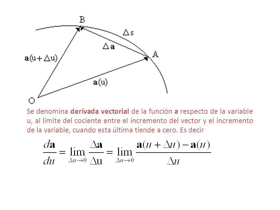 Se denomina derivada vectorial de la función a respecto de la variable u, al límite del cociente entre el incremento del vector y el incremento de la variable, cuando esta última tiende a cero.