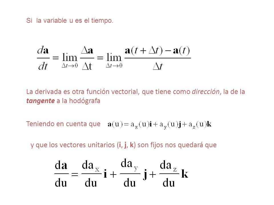y que los vectores unitarios (i, j, k) son fijos nos quedará que