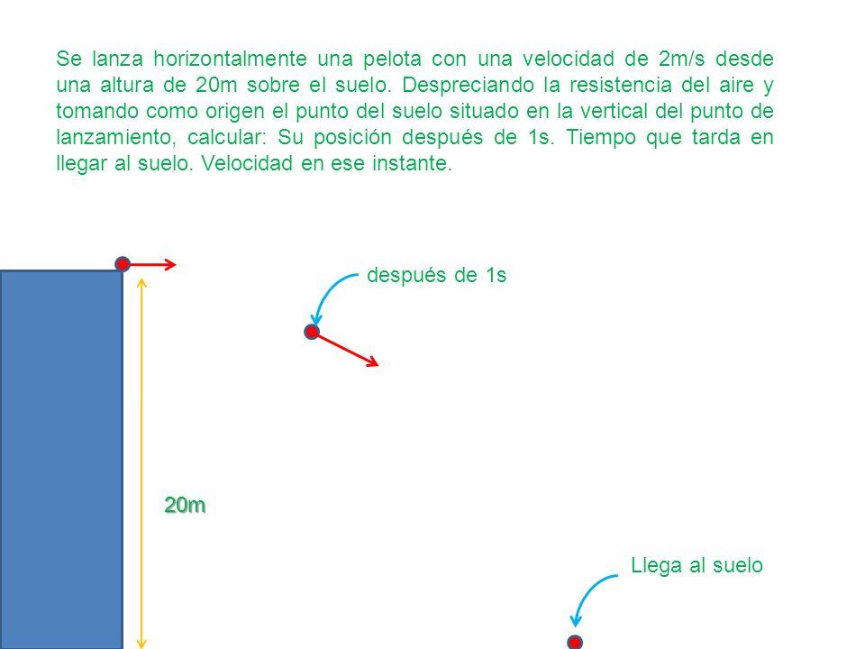 Se lanza horizontalmente una pelota con una velocidad de 2m/s desde una altura de 20m sobre el suelo. Despreciando la resistencia del aire y tomando como origen el punto del suelo situado en la vertical del punto de lanzamiento, calcular: Su posición después de 1s. Tiempo que tarda en llegar al suelo. Velocidad en ese instante.