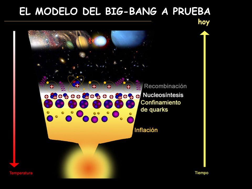 EL MODELO DEL BIG-BANG A PRUEBA