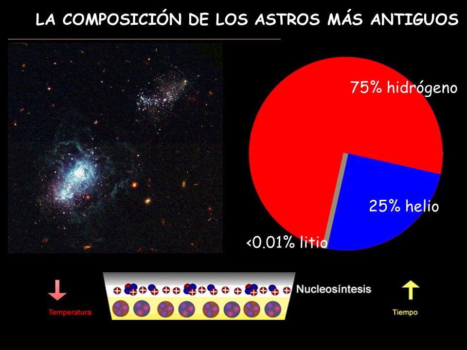 LA COMPOSICIÓN DE LOS ASTROS MÁS ANTIGUOS