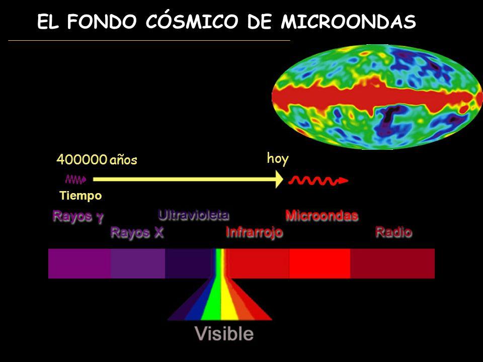 EL FONDO CÓSMICO DE MICROONDAS