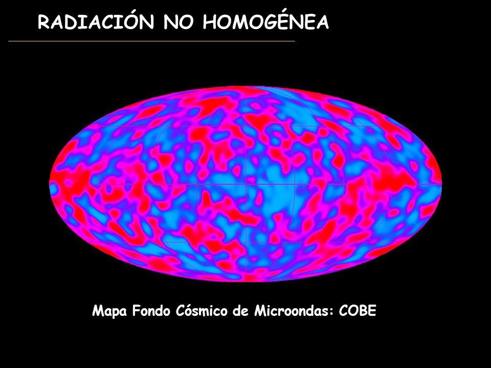RADIACIÓN NO HOMOGÉNEA