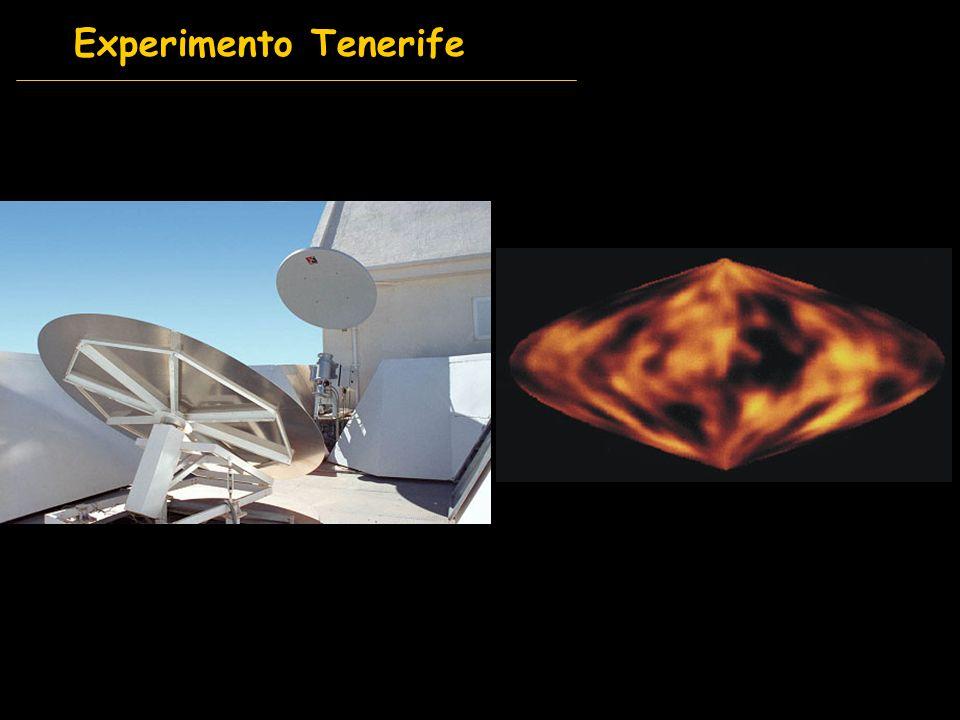 Experimento Tenerife