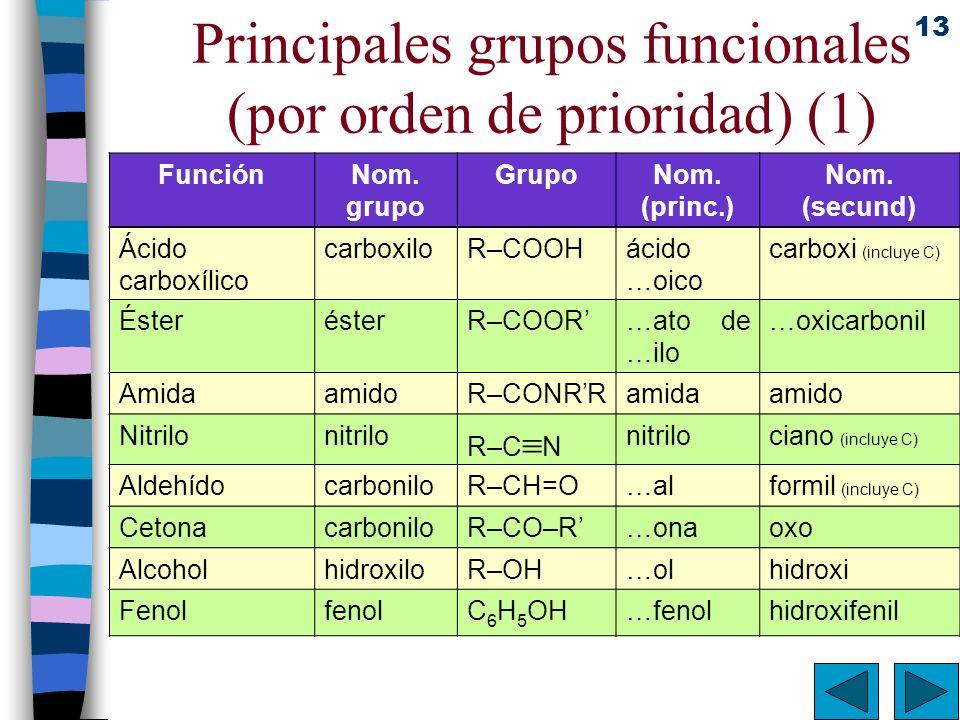 Principales grupos funcionales (por orden de prioridad) (1)