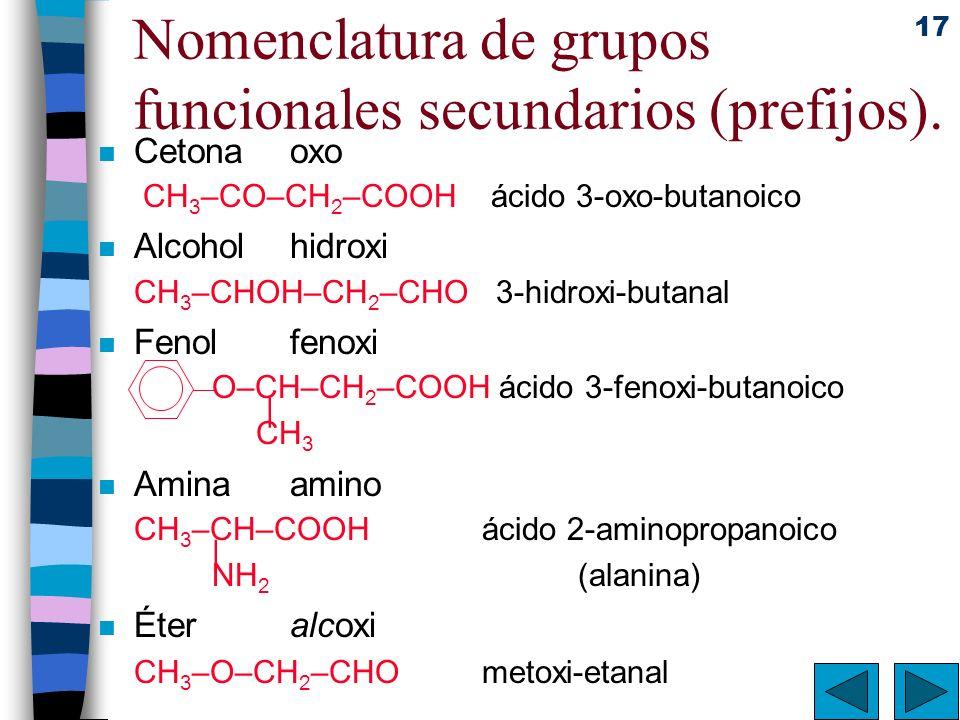Nomenclatura de grupos funcionales secundarios (prefijos).
