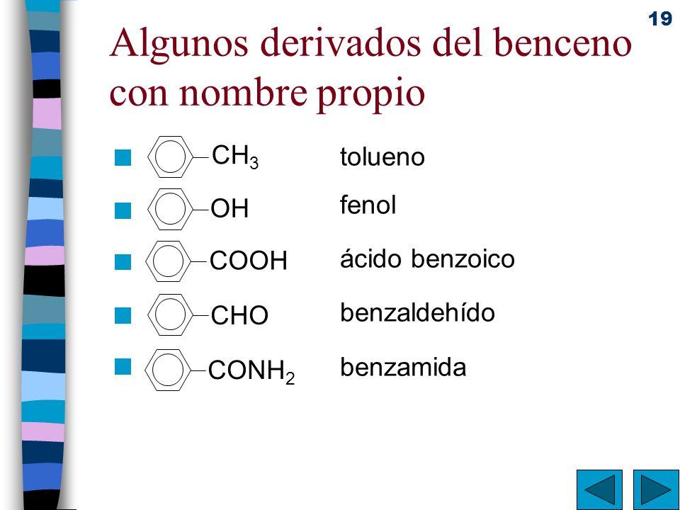 Algunos derivados del benceno con nombre propio