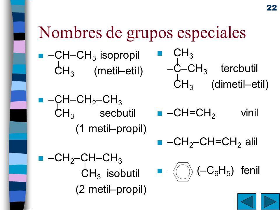 Nombres de grupos especiales