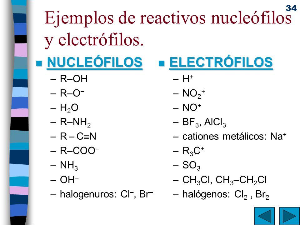 Ejemplos de reactivos nucleófilos y electrófilos.