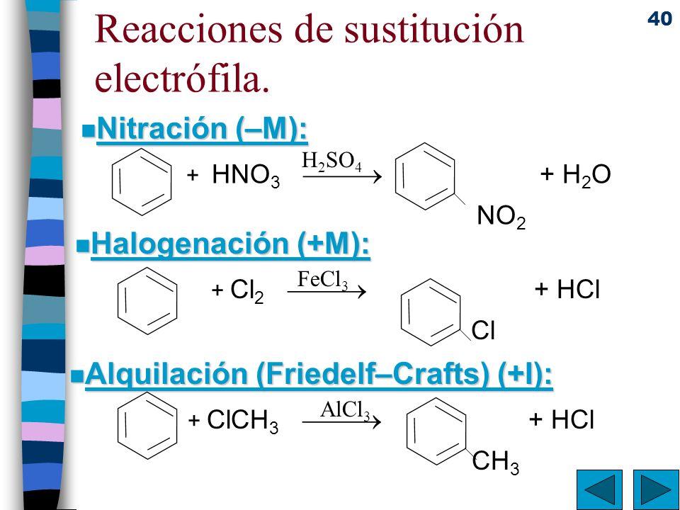 Reacciones de sustitución electrófila.