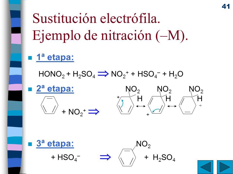 Sustitución electrófila. Ejemplo de nitración (–M).