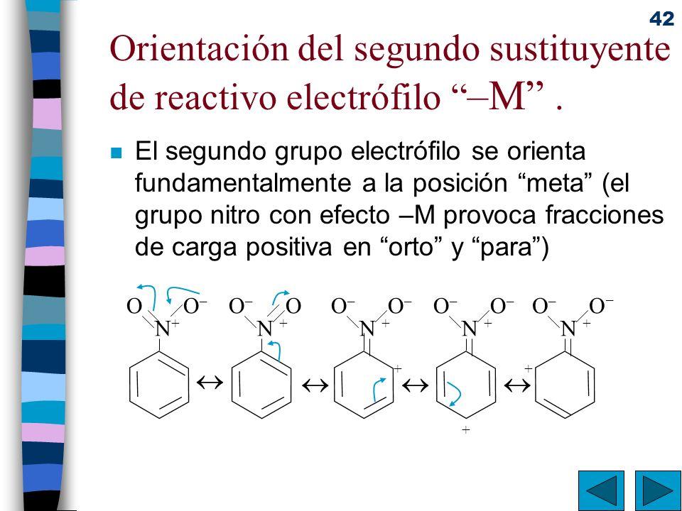 Orientación del segundo sustituyente de reactivo electrófilo –M .