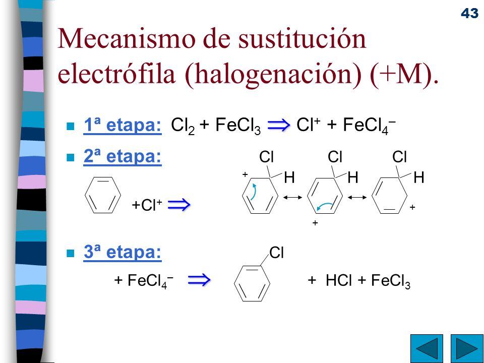 Mecanismo de sustitución electrófila (halogenación) (+M).