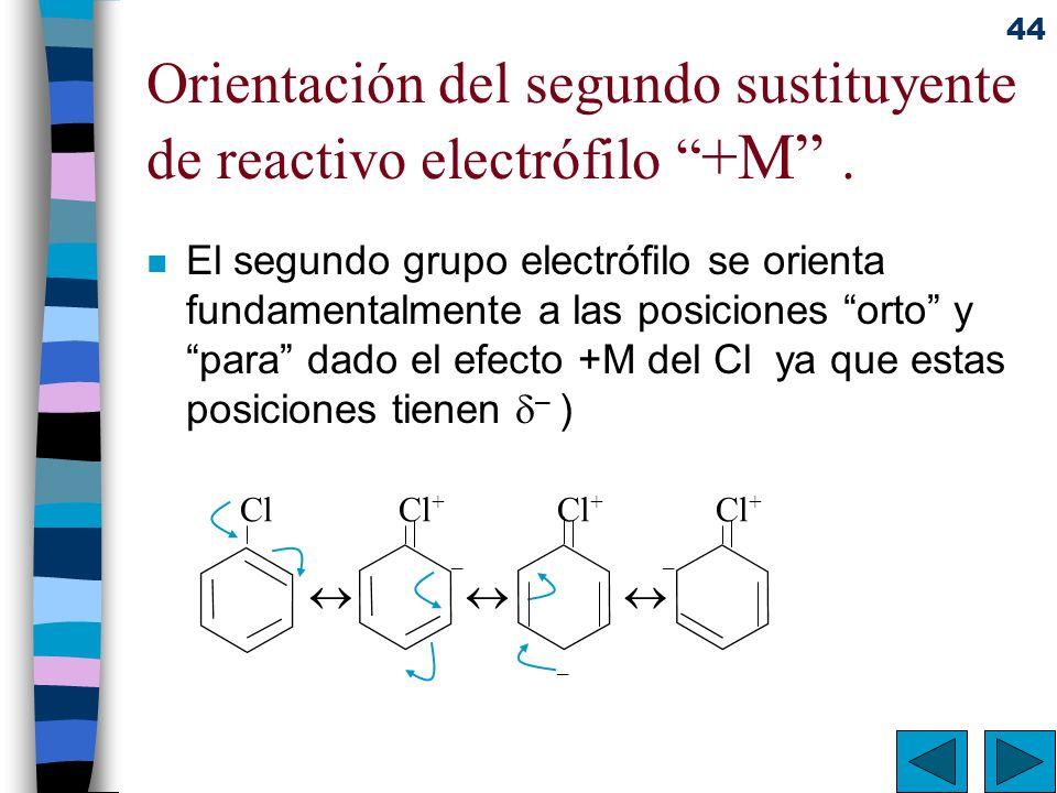 Orientación del segundo sustituyente de reactivo electrófilo +M .