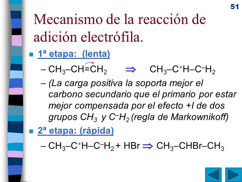 Mecanismo de la reacción de adición electrófila.