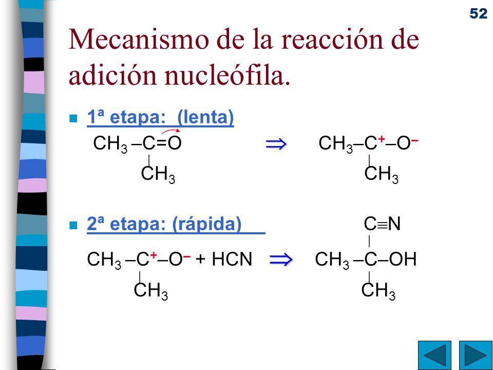 Mecanismo de la reacción de adición nucleófila.