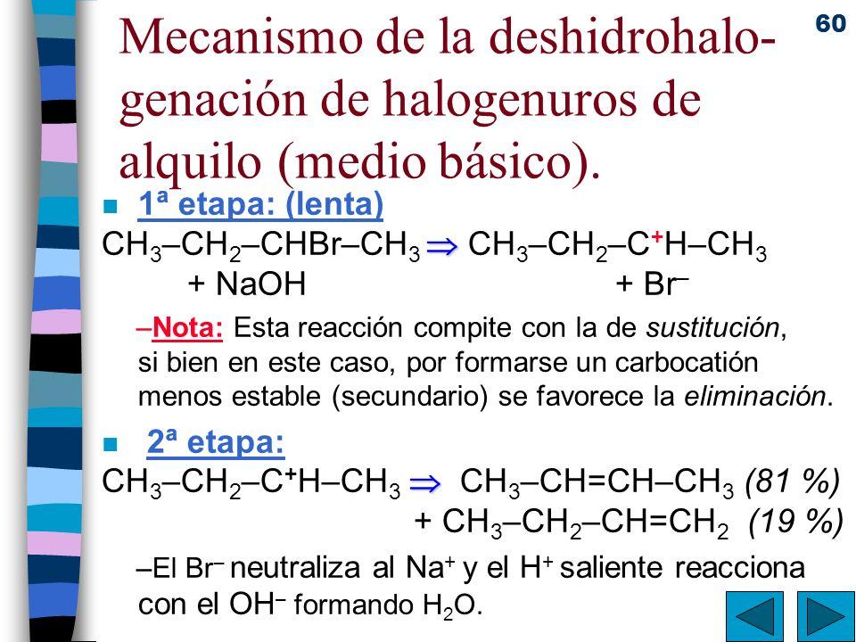 Mecanismo de la deshidrohalo-genación de halogenuros de alquilo (medio básico).
