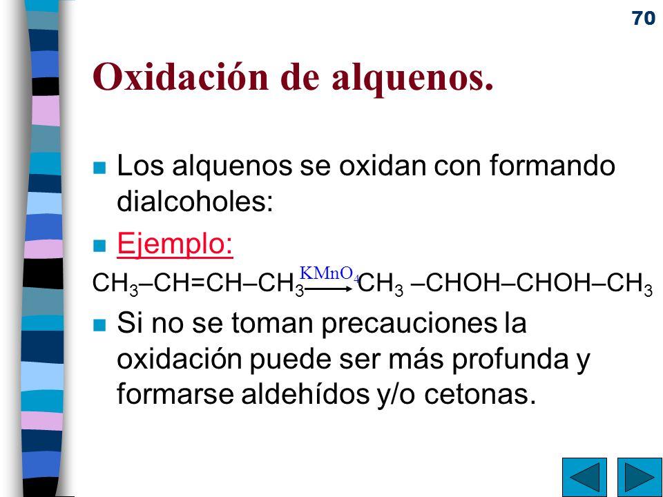 Oxidación de alquenos. Los alquenos se oxidan con formando dialcoholes: Ejemplo: CH3–CH=CH–CH3 CH3 –CHOH–CHOH–CH3.