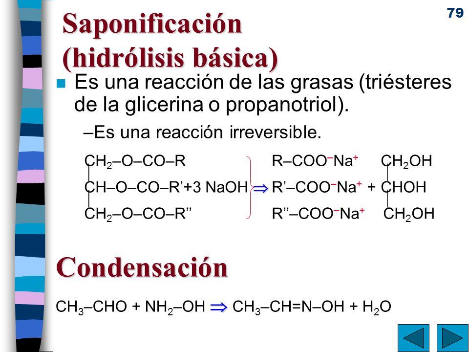 Saponificación (hidrólisis básica)