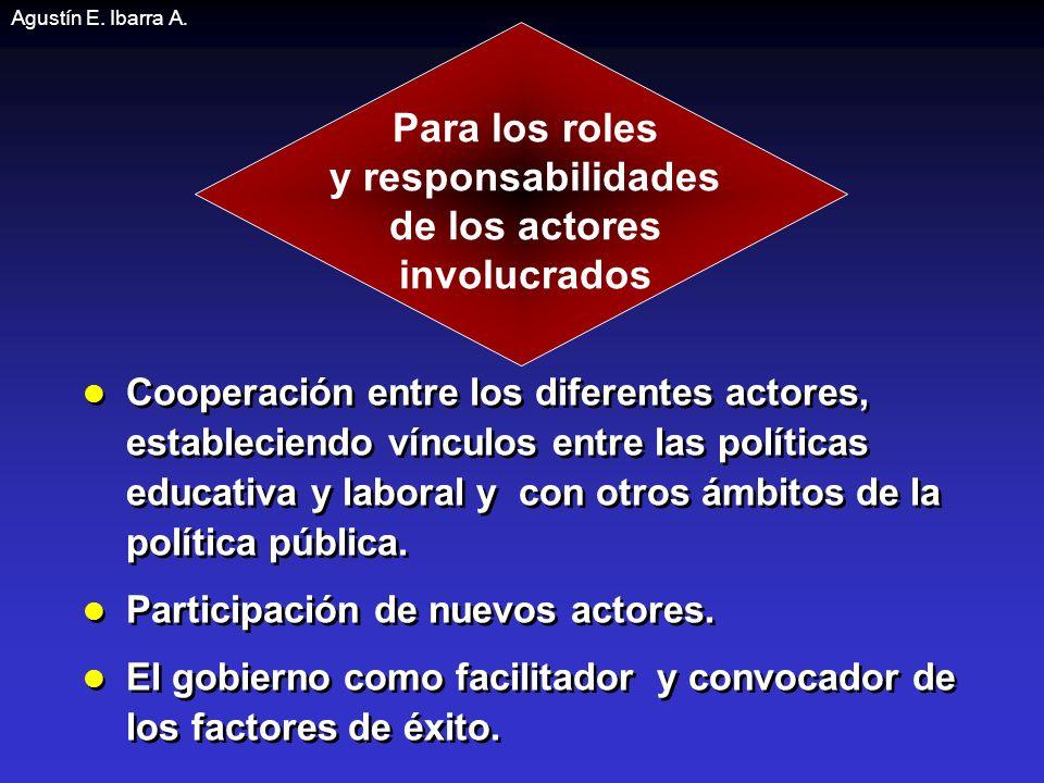 Para los roles y responsabilidades de los actores involucrados