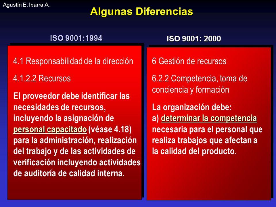 Algunas Diferencias 4.1 Responsabilidad de la dirección
