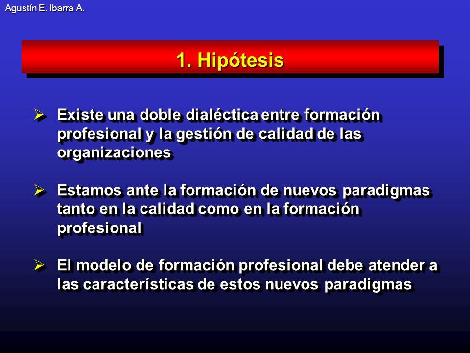 Agustín E. Ibarra A. 1. Hipótesis. Existe una doble dialéctica entre formación profesional y la gestión de calidad de las organizaciones.