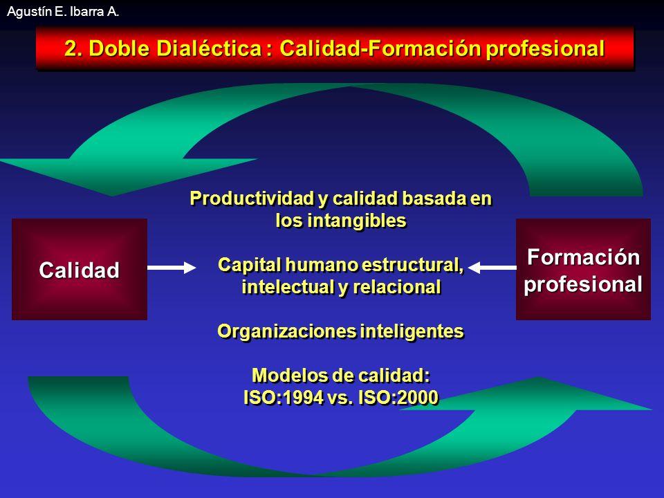 2. Doble Dialéctica : Calidad-Formación profesional