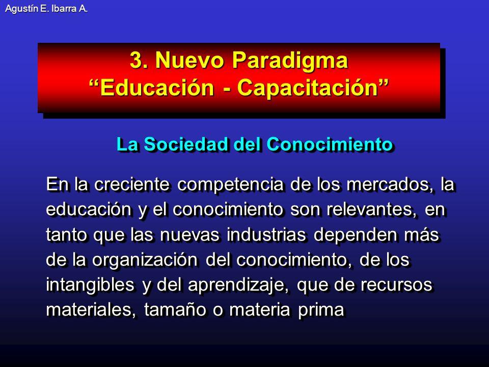 Educación - Capacitación La Sociedad del Conocimiento