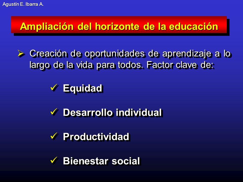 Ampliación del horizonte de la educación