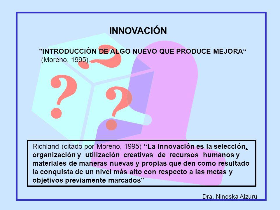 INNOVACIÓN INTRODUCCIÓN DE ALGO NUEVO QUE PRODUCE MEJORA