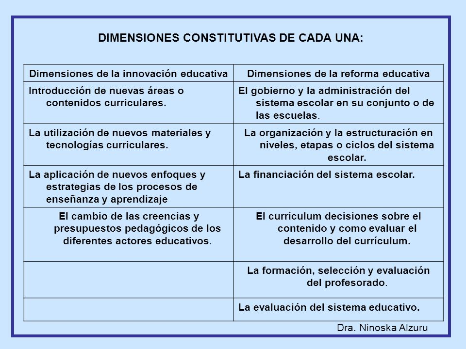 DIMENSIONES CONSTITUTIVAS DE CADA UNA: