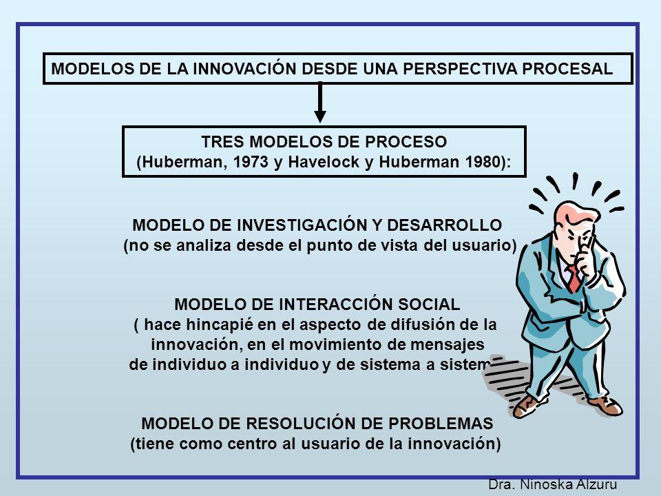MODELOS DE LA INNOVACIÓN DESDE UNA PERSPECTIVA PROCESAL